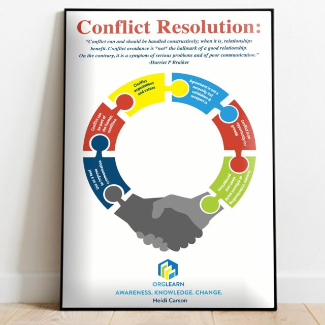 Orglearn store: poster - Conflict Resolution