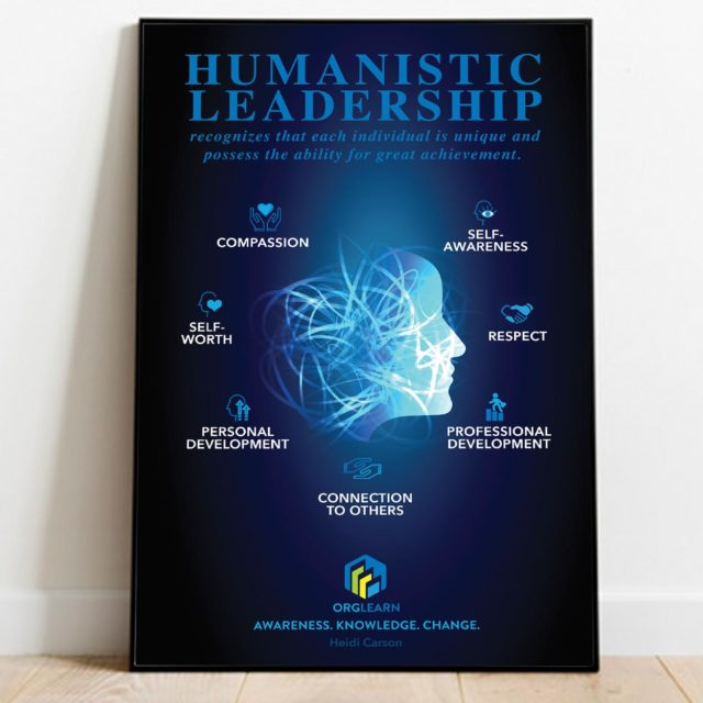 Orglearn poster - Humanistic Leadership