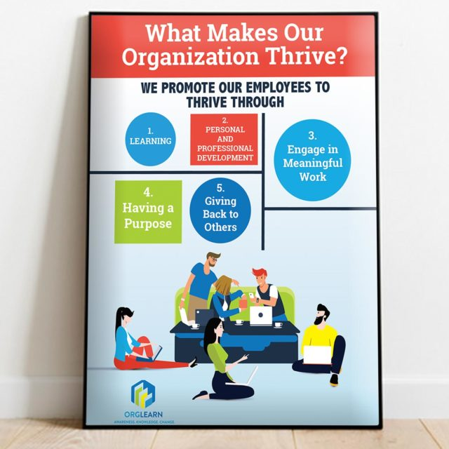 Orglearn store: poster - What Makes Our Organization Thrive?
